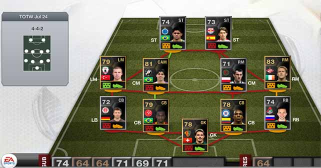 FIFA 13 Ultimate Team - TOTW 45