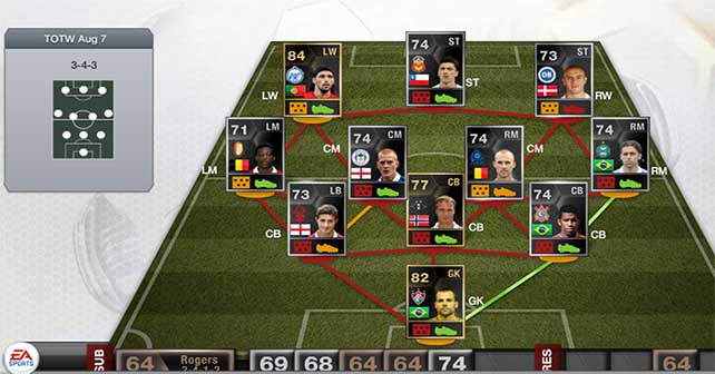 FIFA 13 Ultimate Team - TOTW 47