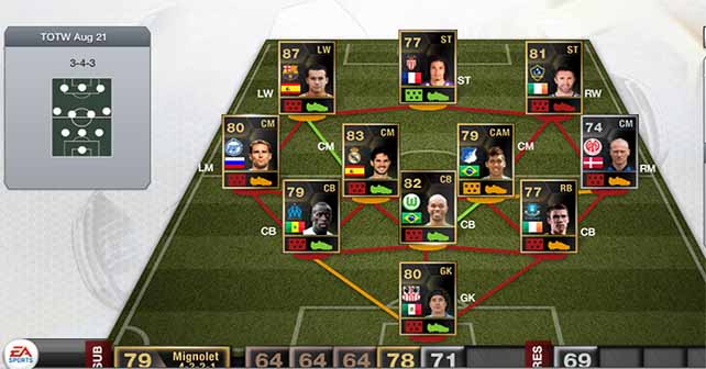 FIFA 13 Ultimate Team - TOTW 49